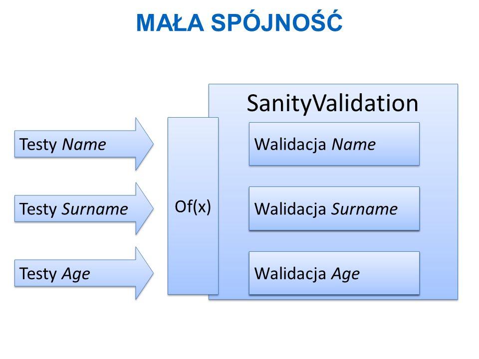SanityValidation mała spójność Testy Name Of(x) Walidacja Name