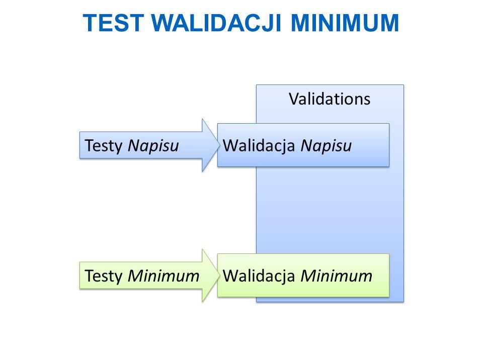 Test walidacji minimum
