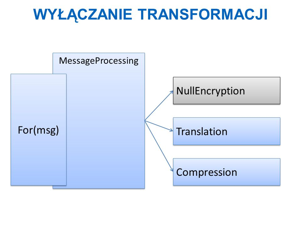 Wyłączanie transformacji