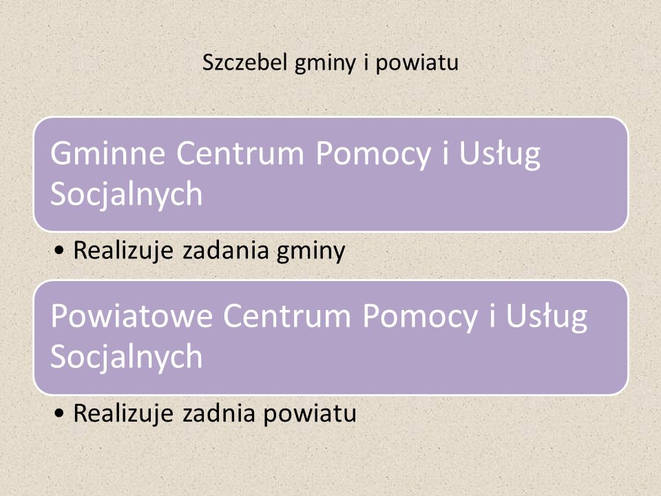 Szczebel gminy i powiatu