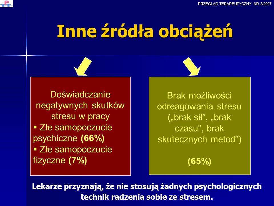 Doświadczanie negatywnych skutków stresu w pracy