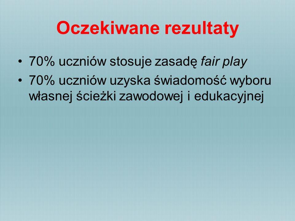 Oczekiwane rezultaty 70% uczniów stosuje zasadę fair play