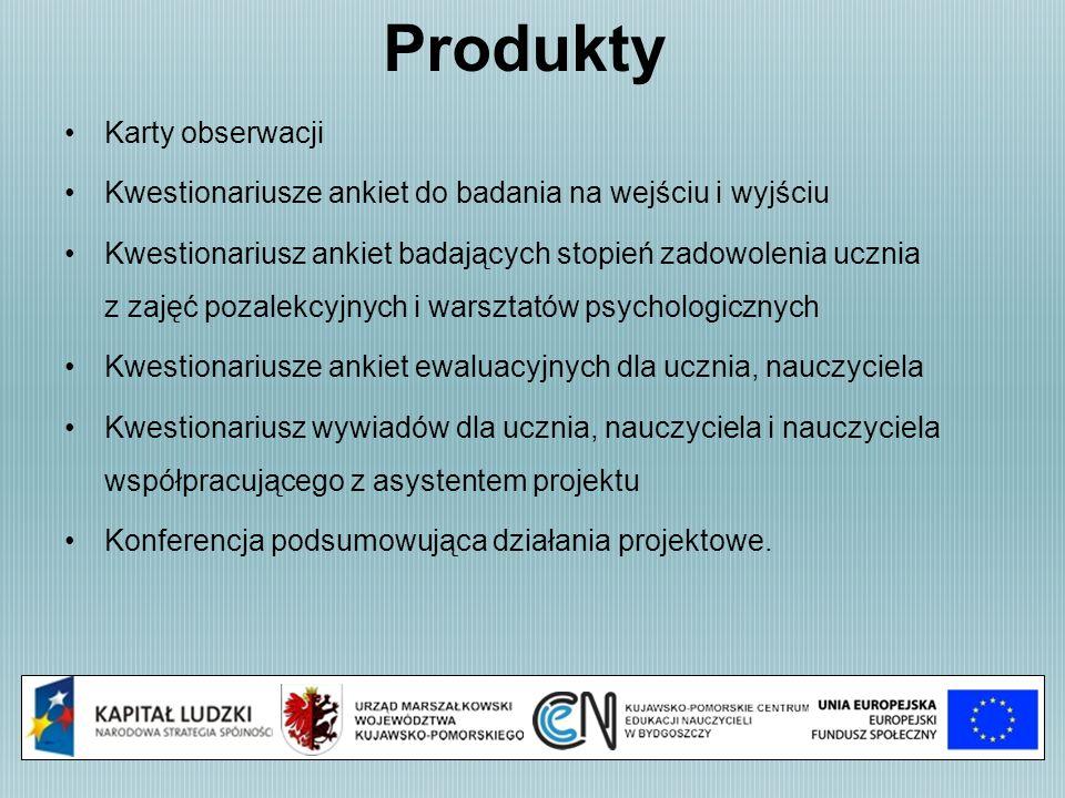 Produkty Karty obserwacji