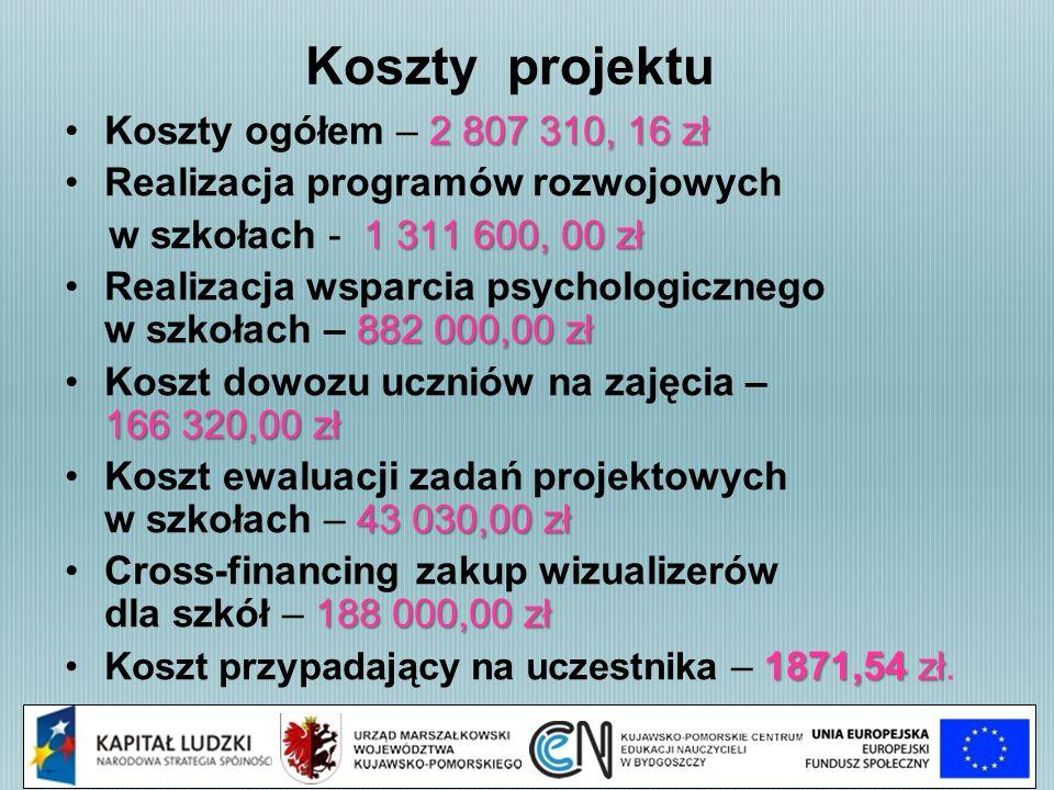Koszty projektu Koszty ogółem – 2 807 310, 16 zł