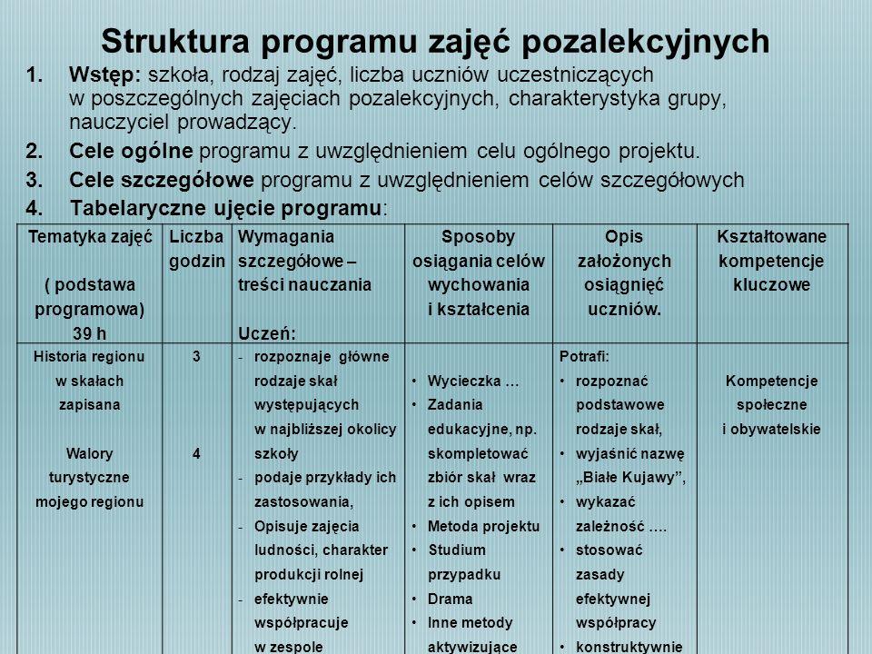 Struktura programu zajęć pozalekcyjnych