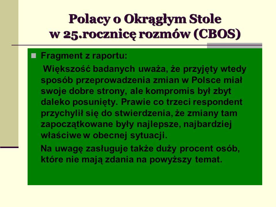 Polacy o Okrągłym Stole w 25.rocznicę rozmów (CBOS)