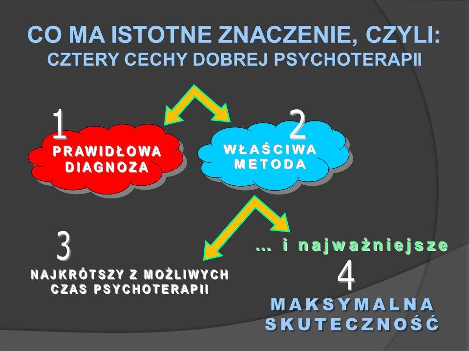 CO MA ISTOTNE ZNACZENIE, CZYLI: CZTERY CECHY DOBREJ PSYCHOTERAPII