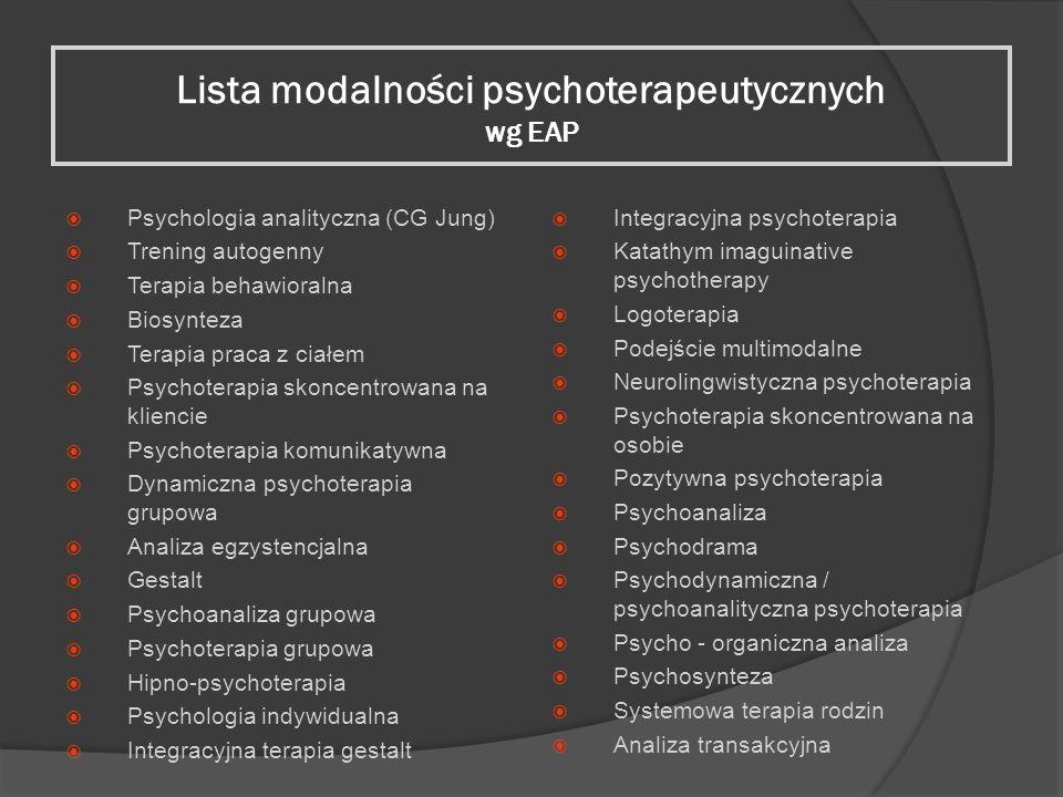 Lista modalności psychoterapeutycznych wg EAP