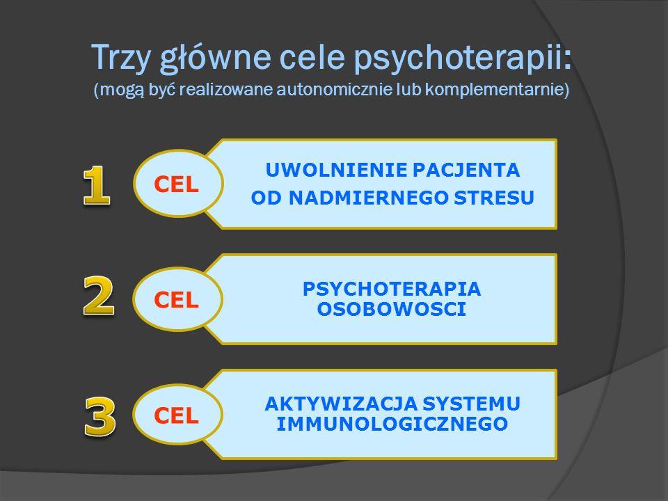 PSYCHOTERAPIA OSOBOWOSCI AKTYWIZACJA SYSTEMU IMMUNOLOGICZNEGO