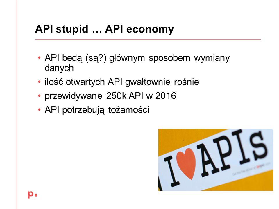 API stupid … API economy