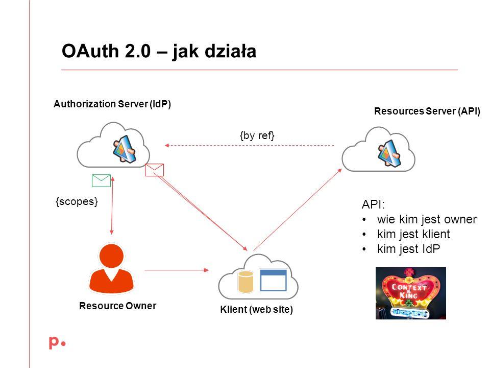 OAuth 2.0 – jak działa API: wie kim jest owner kim jest klient