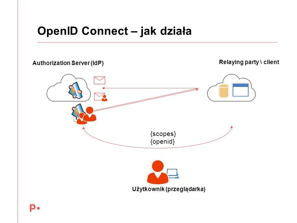 OpenID Connect – jak działa
