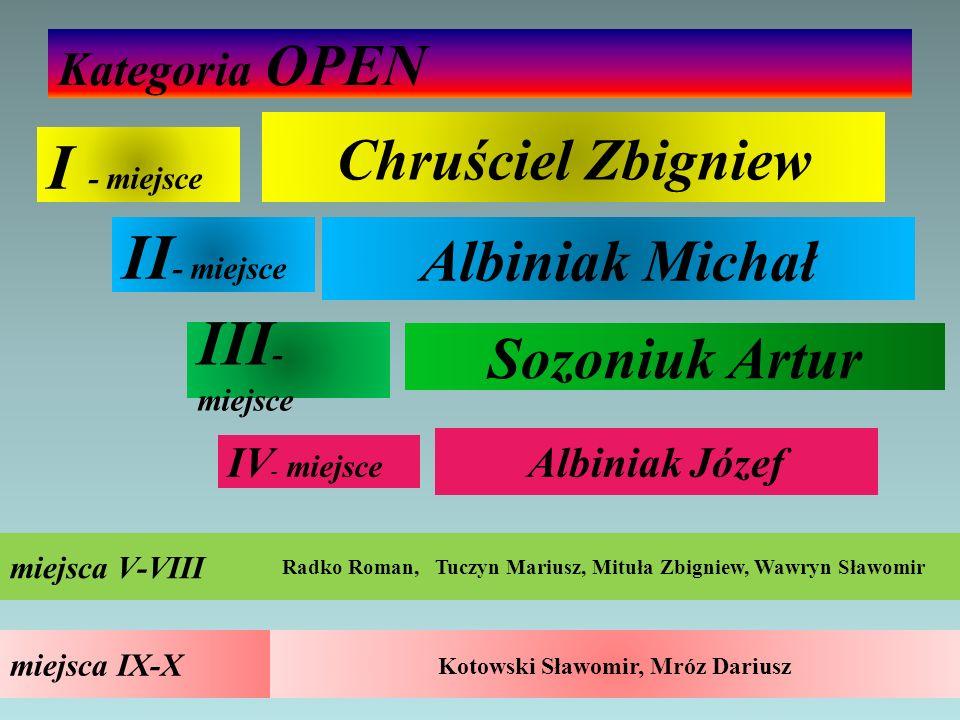 I - miejsce II- miejsce III- miejsce Chruściel Zbigniew