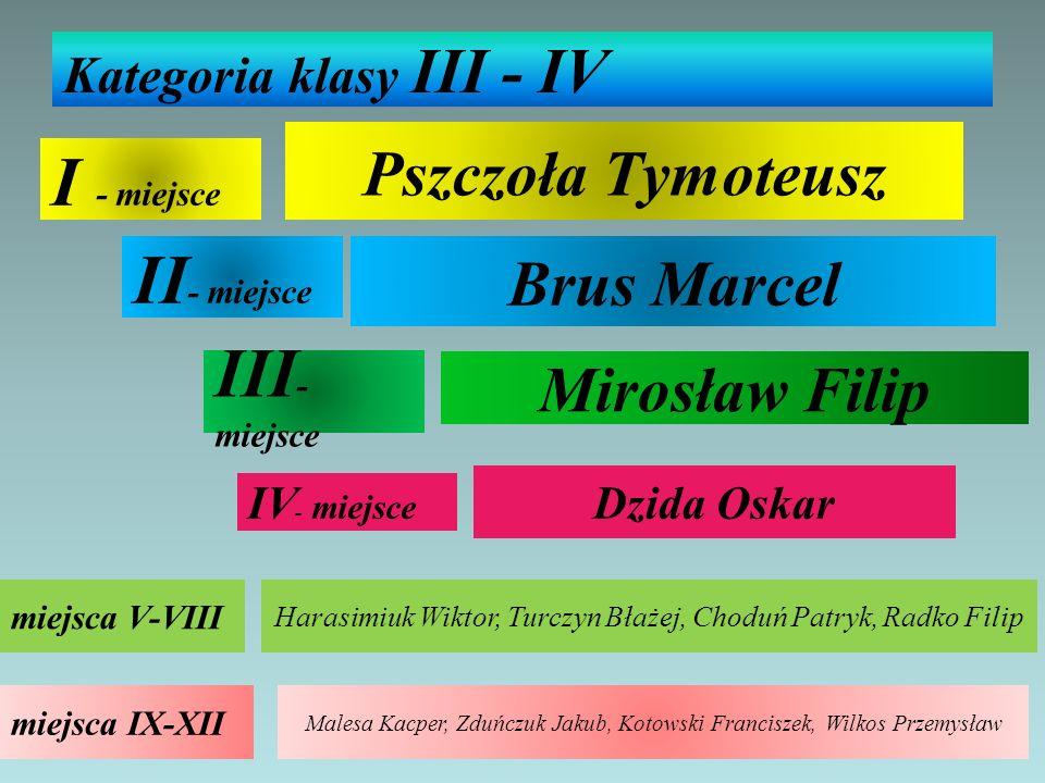 Kategoria klasy III - IV