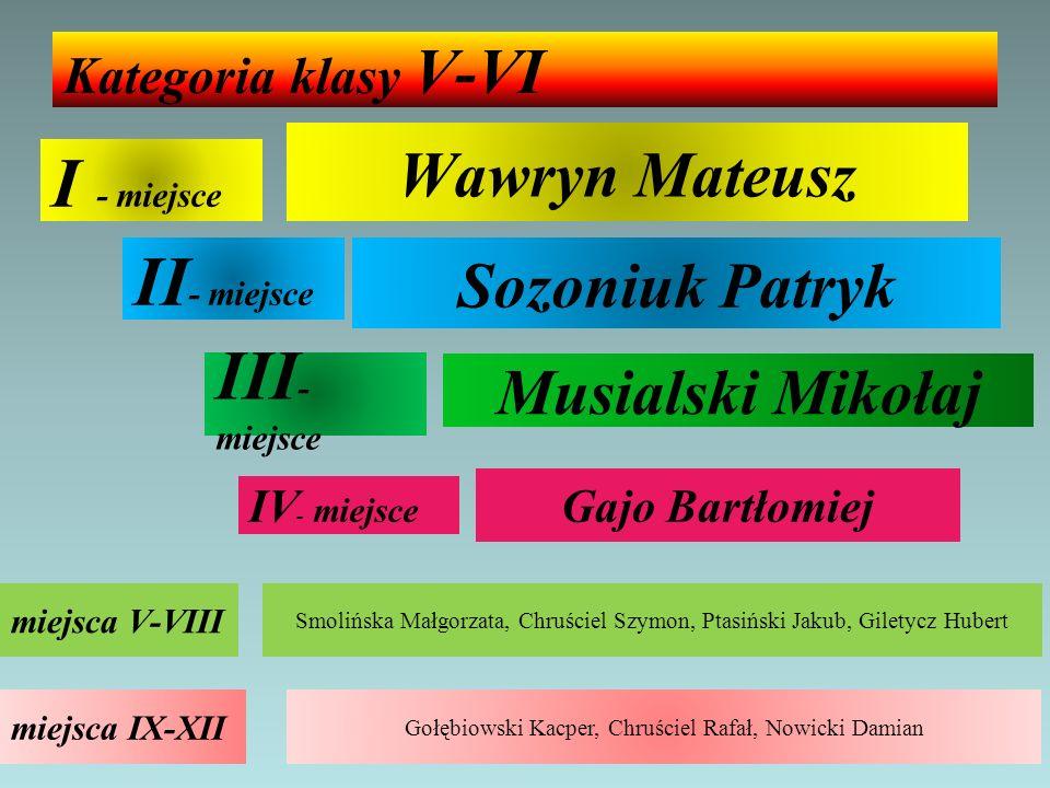 Gołębiowski Kacper, Chruściel Rafał, Nowicki Damian