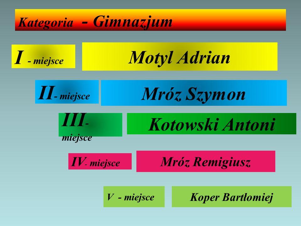 I - miejsce II- miejsce III- miejsce Motyl Adrian Mróz Szymon