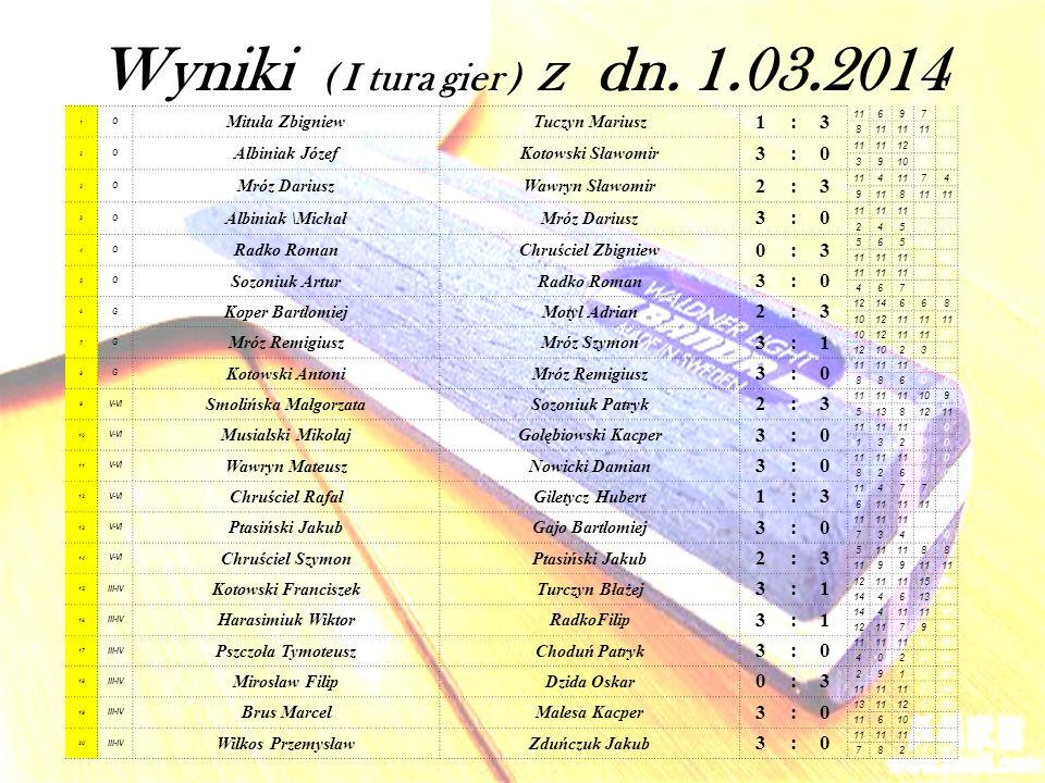 Wyniki ( I tura gier ) z dn. 1.03.2014