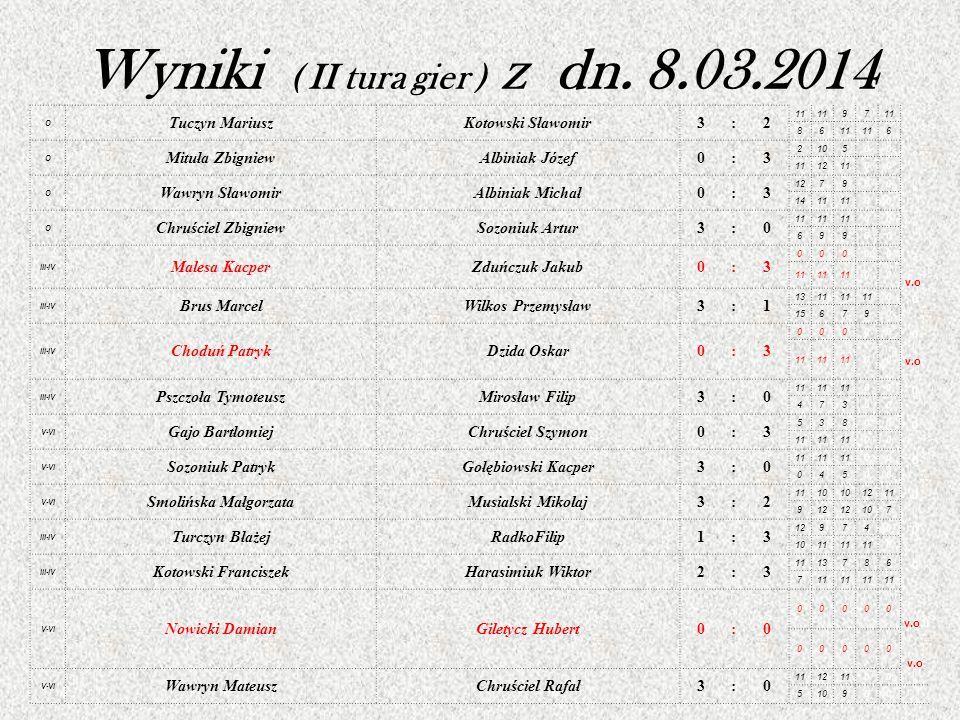 Wyniki ( II tura gier ) z dn. 8.03.2014