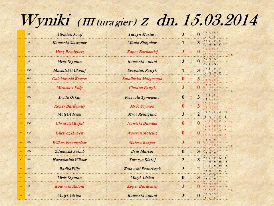 Wyniki ( III tura gier ) z dn. 15.03.2014