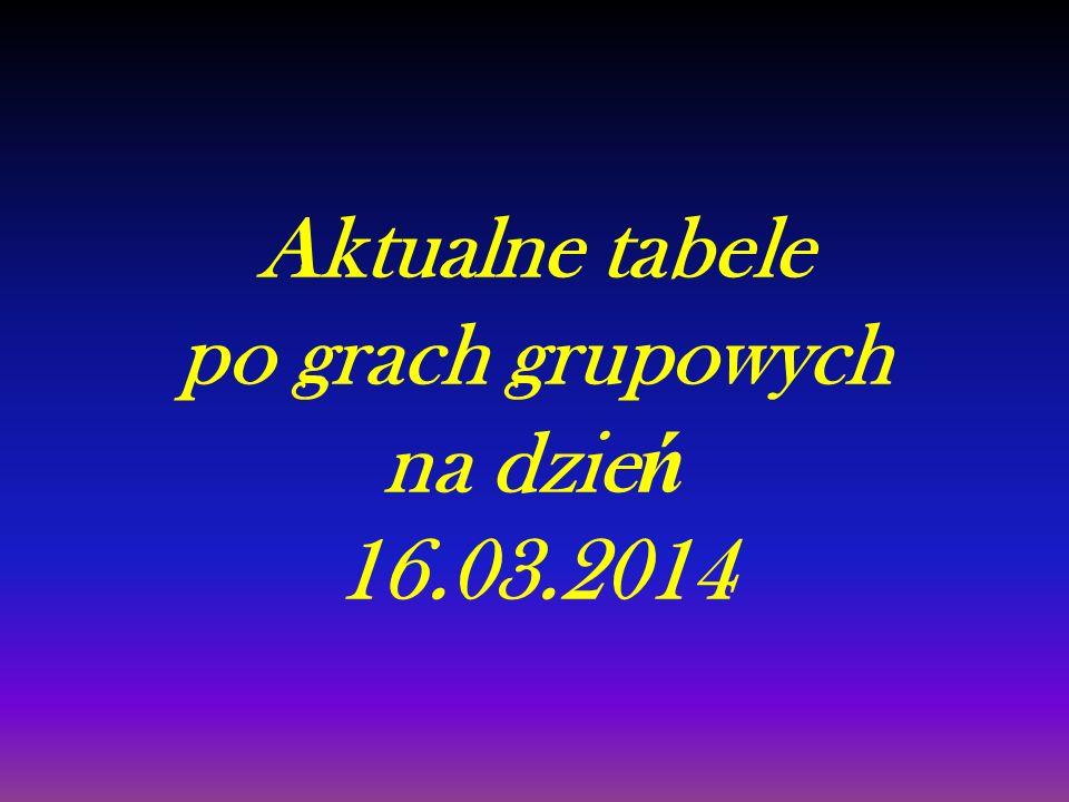 Aktualne tabele po grach grupowych na dzień 16.03.2014