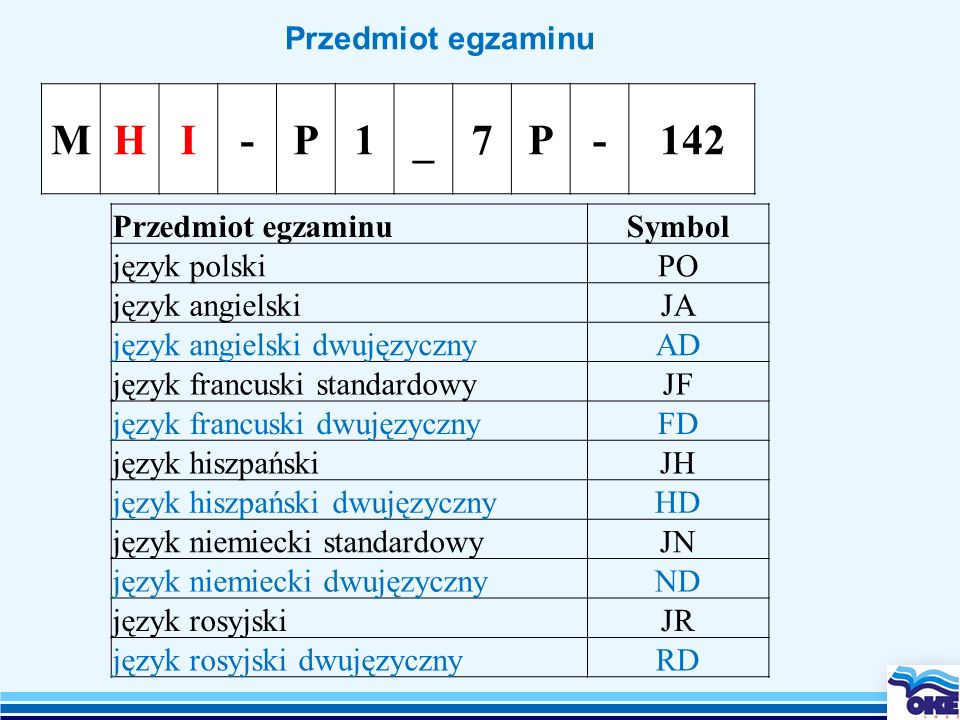 M H I - P 1 _ 7 142 Przedmiot egzaminu Przedmiot egzaminu Symbol