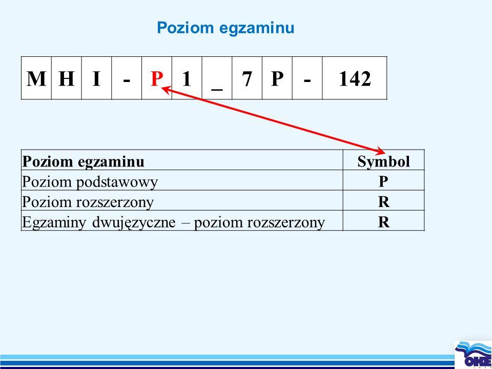 M H I - P 1 _ 7 142 Poziom egzaminu Poziom egzaminu Symbol