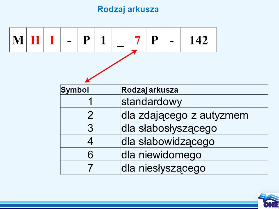 M H I - P 1 _ 7 142 1 standardowy 2 dla zdającego z autyzmem 3
