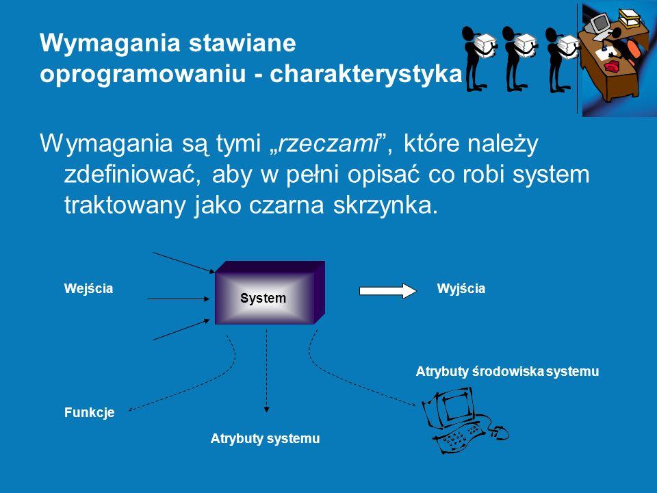 Wymagania stawiane oprogramowaniu - charakterystyka