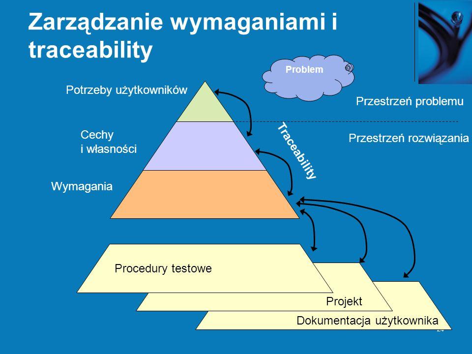 Zarządzanie wymaganiami i traceability