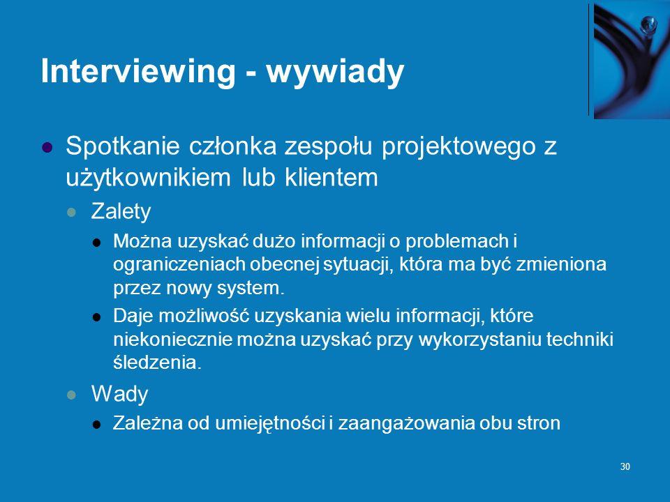Interviewing - wywiady