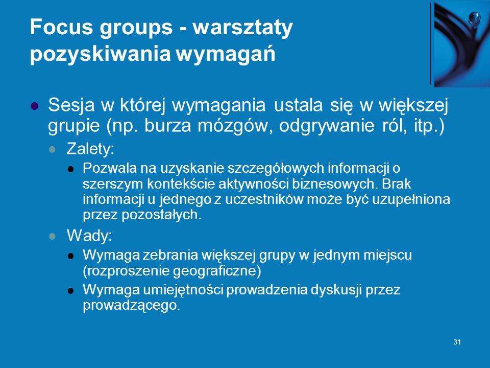 Focus groups - warsztaty pozyskiwania wymagań