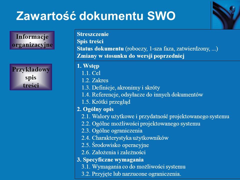 Zawartość dokumentu SWO