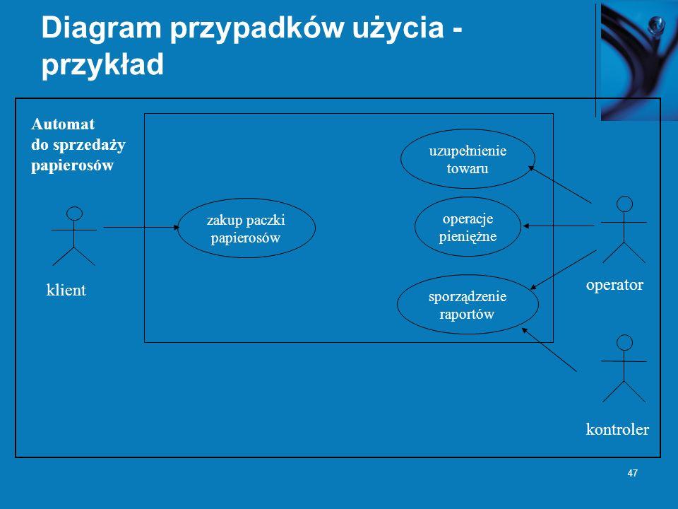 Diagram przypadków użycia - przykład