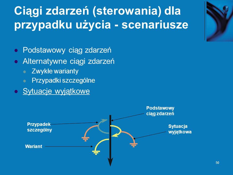 Ciągi zdarzeń (sterowania) dla przypadku użycia - scenariusze