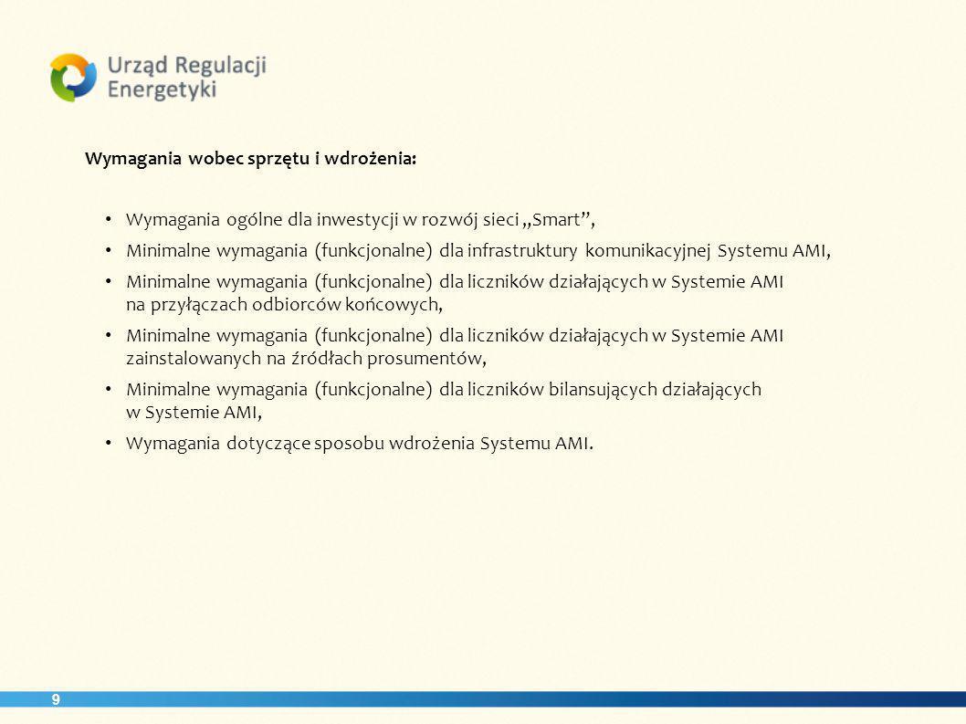 Wymagania wobec sprzętu i wdrożenia: