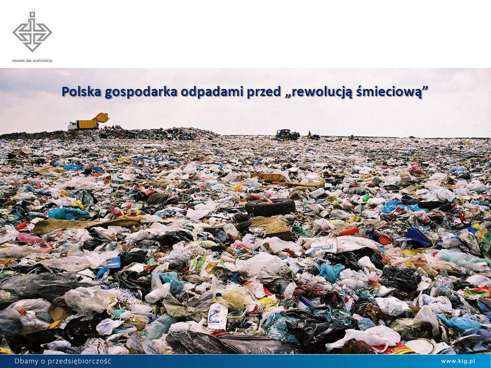 """Polska gospodarka odpadami przed """"rewolucją śmieciową"""