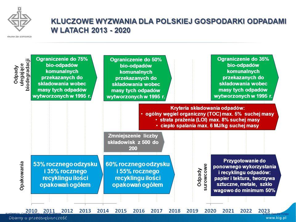 KLUCZOWE WYZWANIA DLA POLSKIEJ GOSPODARKI ODPADAMI W LATACH 2013 - 2020