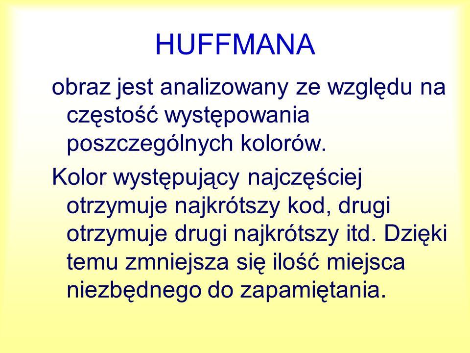 HUFFMANA obraz jest analizowany ze względu na częstość występowania poszczególnych kolorów.