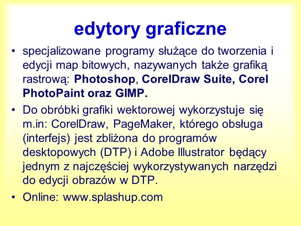 edytory graficzne