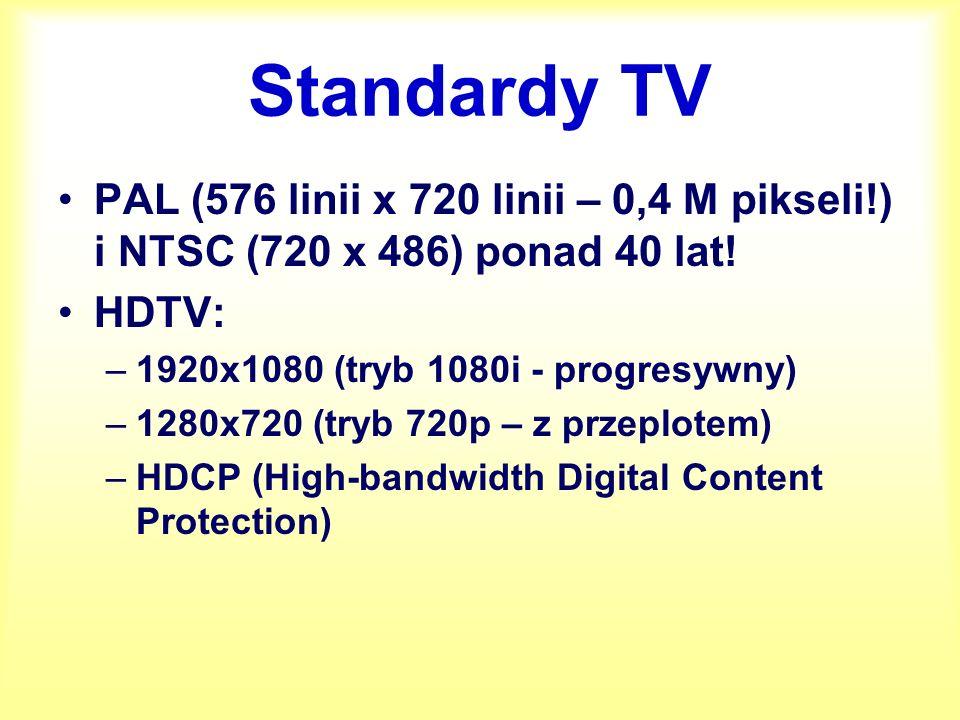 Standardy TV PAL (576 linii x 720 linii – 0,4 M pikseli!) i NTSC (720 x 486) ponad 40 lat! HDTV: 1920x1080 (tryb 1080i - progresywny)