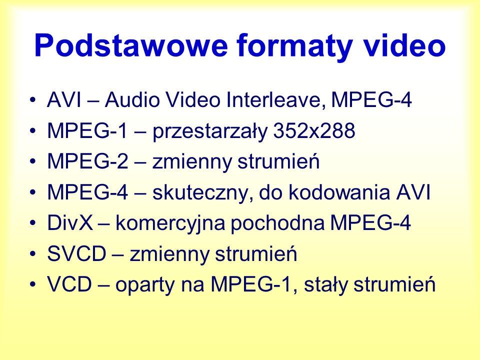 Podstawowe formaty video