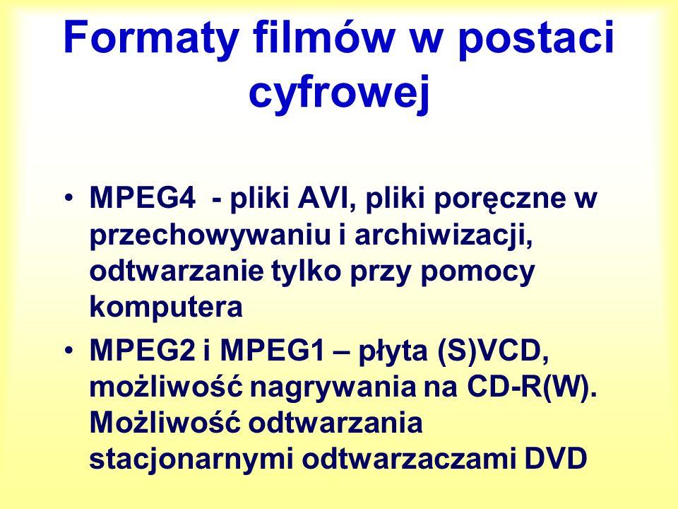Formaty filmów w postaci cyfrowej
