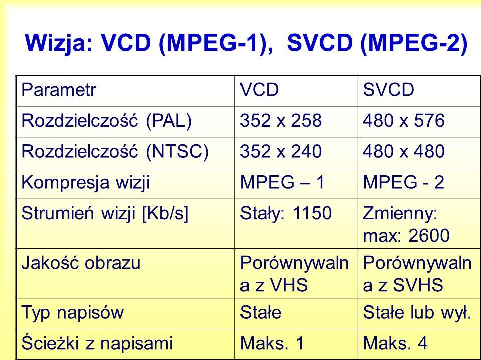 Wizja: VCD (MPEG-1), SVCD (MPEG-2)