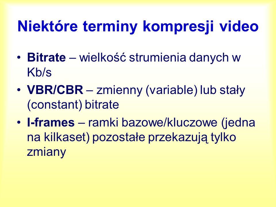 Niektóre terminy kompresji video