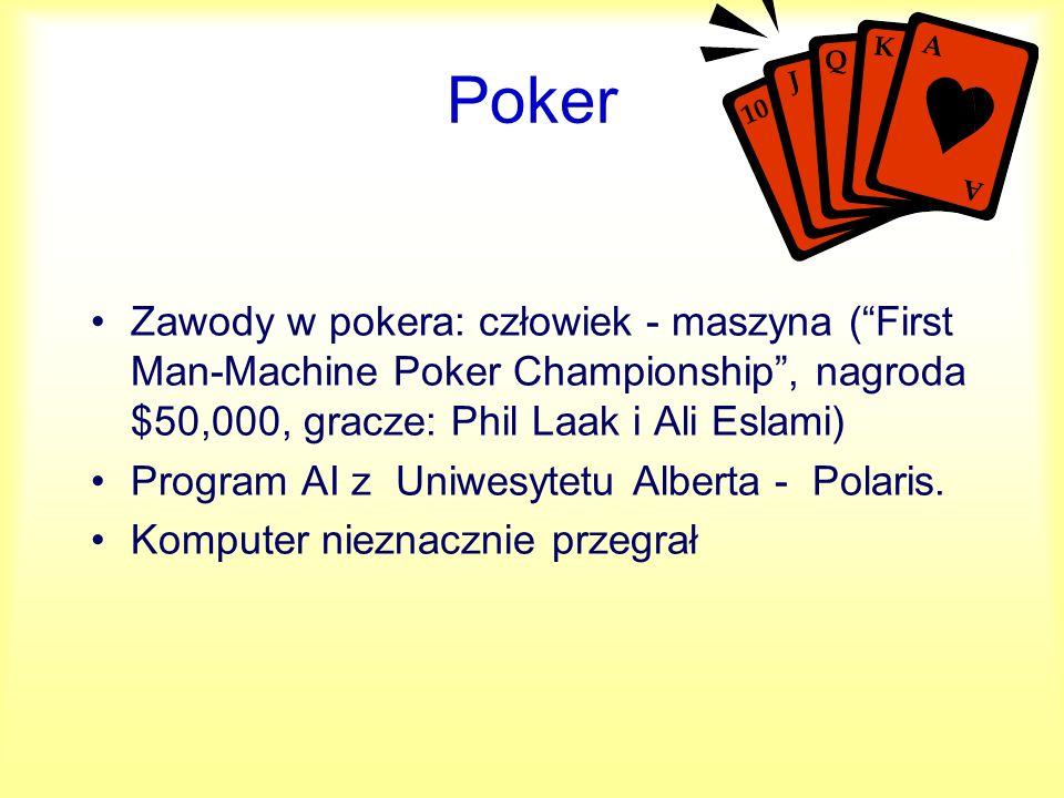 Poker Zawody w pokera: człowiek - maszyna ( First Man-Machine Poker Championship , nagroda $50,000, gracze: Phil Laak i Ali Eslami)