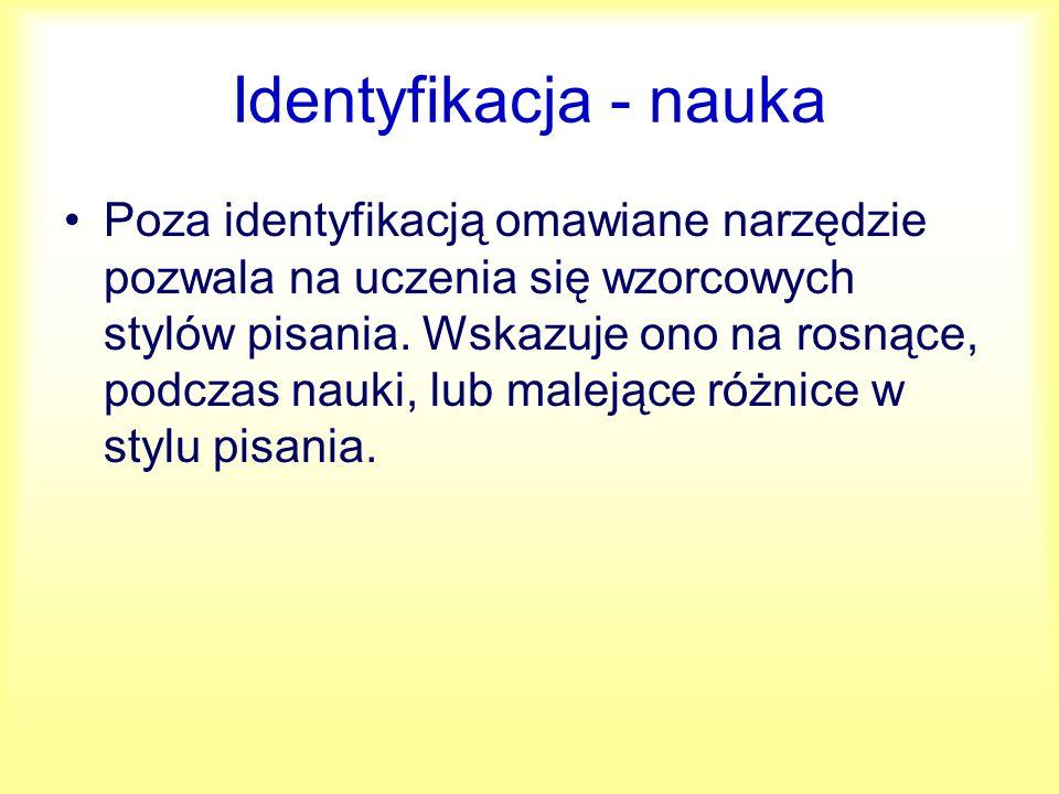 Identyfikacja - nauka
