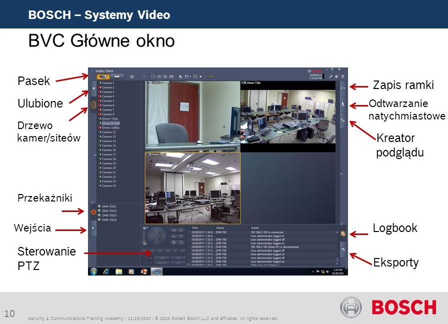 BVC Główne okno BOSCH – Systemy Video Pasek Zapis ramki Ulubione