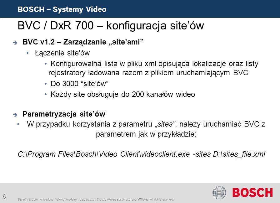BVC / DxR 700 – konfiguracja site'ów