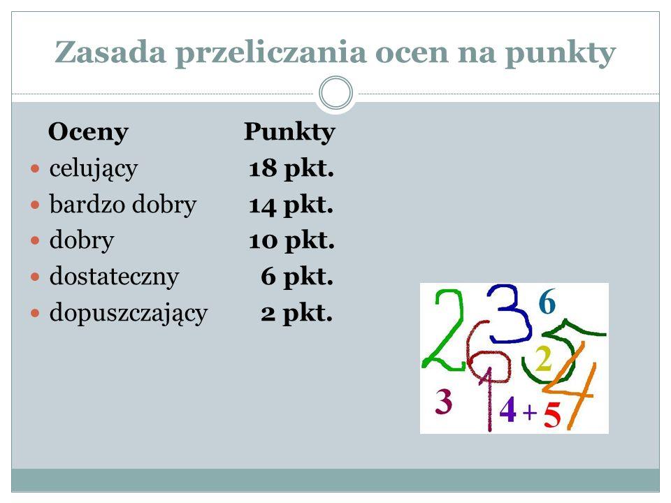 Zasada przeliczania ocen na punkty