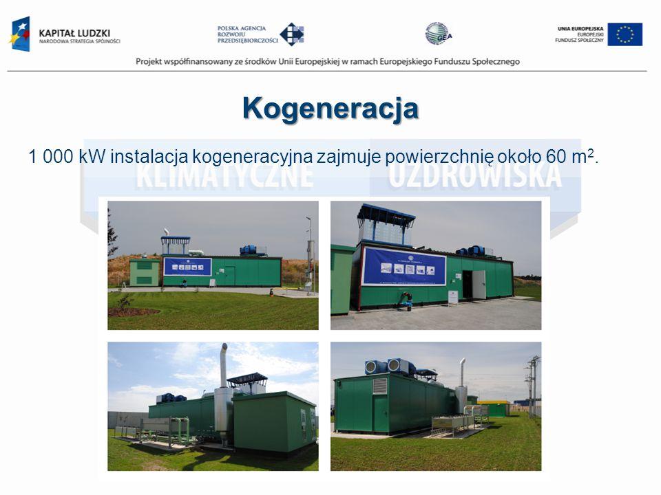 Kogeneracja 1 000 kW instalacja kogeneracyjna zajmuje powierzchnię około 60 m2.